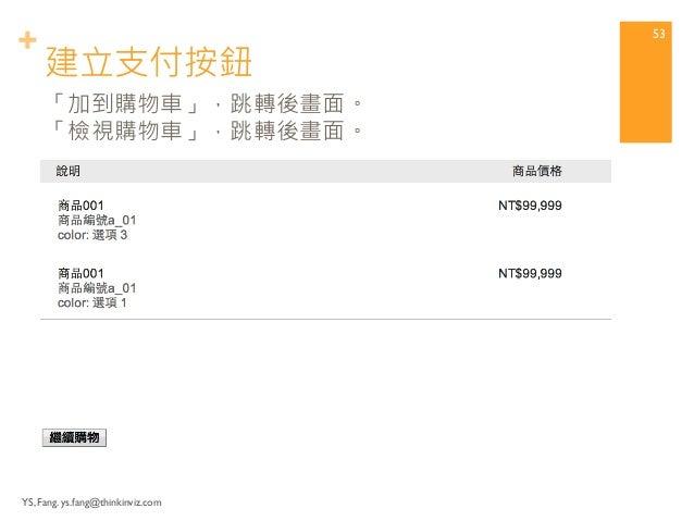 + 建立支付按鈕  YS, Fang. ys.fang@thinkinviz.com  52  多筆結帳按鈕-檢視購物車:Weebly的Embed Code元件  操作,完成畫面