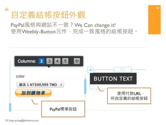 + 自定義結帳按鈕外觀  YS, Fang. ys.fang@thinkinviz.com  57  PayPal風格與網站不一致?We Can change it!  選擇「電子郵件」,可見一個URL,貼回Weebly。