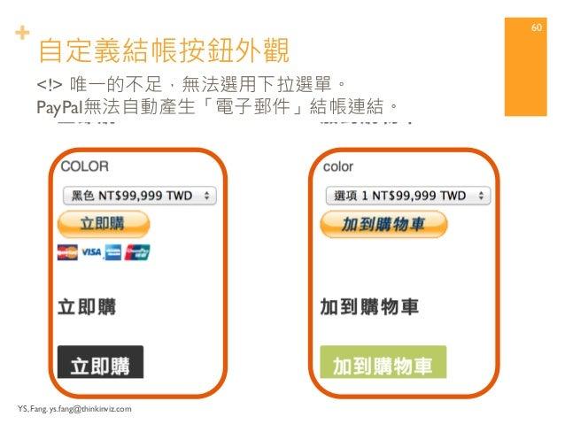 + 自定義結帳按鈕外觀  YS, Fang. ys.fang@thinkinviz.com  59  同樣的,可以產生 – 立即購、加到購物車、檢視購物車  等三組按鈕。後續結帳操作流程與原本一致。