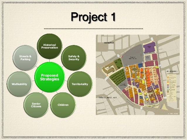 Project 1 Proposed Strategies Historical Preservation Safety & Security Territoriality Children Senior Citizens Wallkabili...