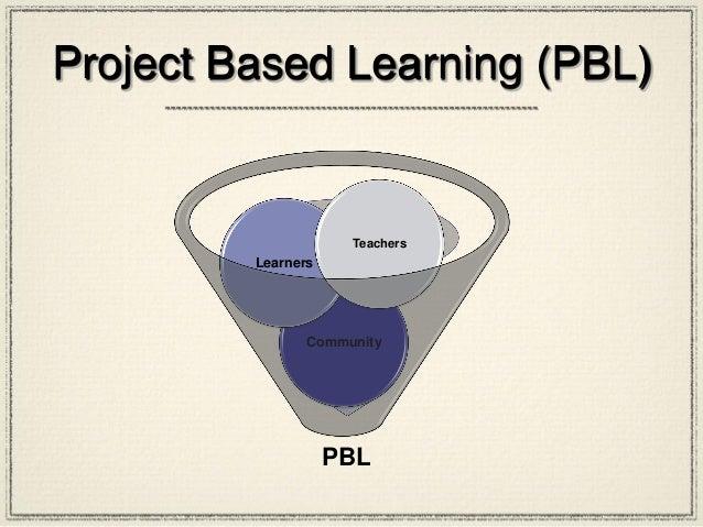 Project Based Learning (PBL) PBL Community Learners Teachers