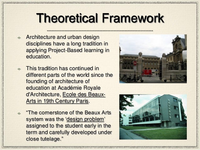 Theoretical Framework Architecture and urban design disciplines have a long tradition in applying Project-Based learning i...