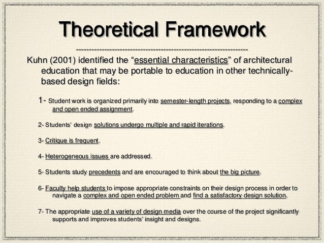 """Theoretical Framework Kuhn (2001) identified the """"essential characteristics"""" of architectural education that may be portab..."""