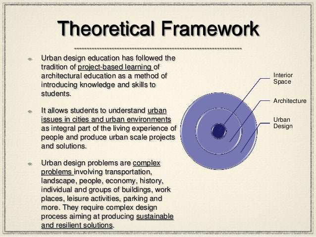 Theoretical Framework Urban design education has followed the tradition of project-based learning of architectural educati...