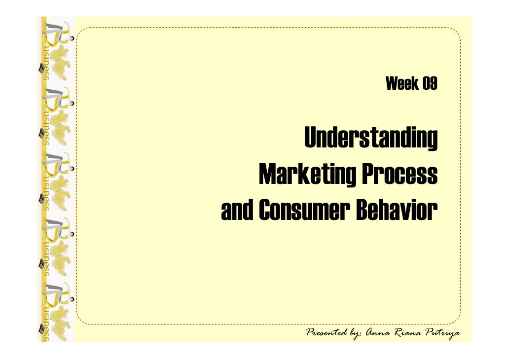 understanding business behaviour Chapter 4 business buying behavior in the last chapter, we talked about the buying behavior of consumers.