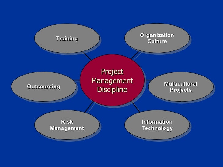 Multicultural Projects Outsourcing Project Management Discipline Organization Culture Information Technology Risk Manageme...
