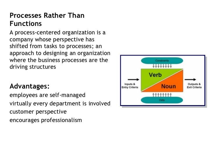 <ul><li>Processes Rather Than Functions </li></ul><ul><li>A process-centered organization is a company whose perspective h...