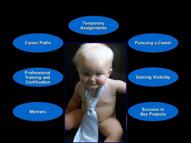 Career Paths Temporary Assignments Pursuing a Career Professional  Training and  Certification Gaining Visibility Mentors ...