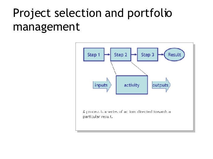 The Project Management Process - Week 2 Slide 3