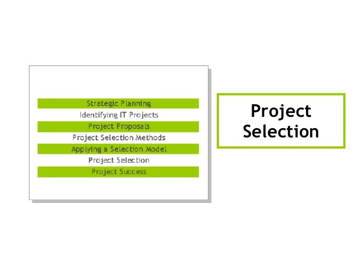 project management week 2 Initiating and planning projects from the courses in the introduction to project management principles and practices specialization are a week 2 what is a.