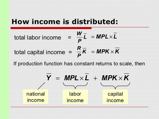 Marginal productivity theory of income distribution and how it works