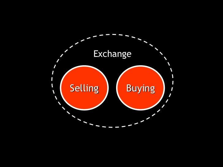 Selling Buying Exchange