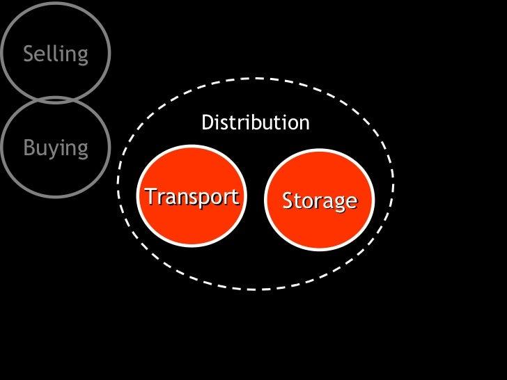 Distribution Transport Storage Selling Buying