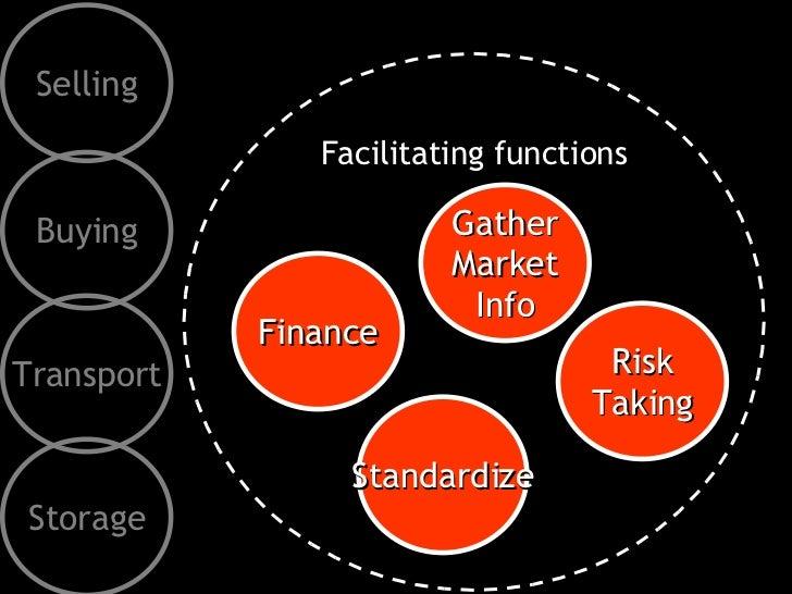 Selling Buying Transport Storage Facilitating functions Finance Risk Taking Standardize Gather Market Info