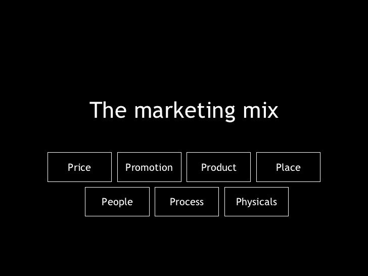 The marketing mix Price Promotion Product Place People Process Physicals