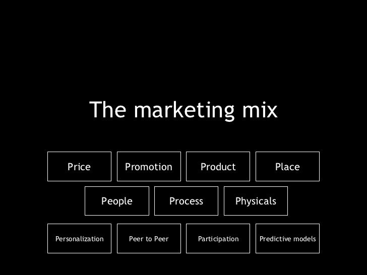 The marketing mix Price Promotion Product Place People Process Physicals Personalization Peer to Peer Participation Predic...