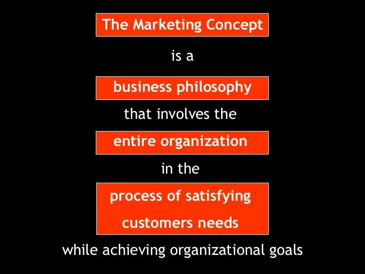 <ul><li>The Marketing Concept </li></ul><ul><li>is a </li></ul><ul><li>business philosophy </li></ul><ul><li>that involves...