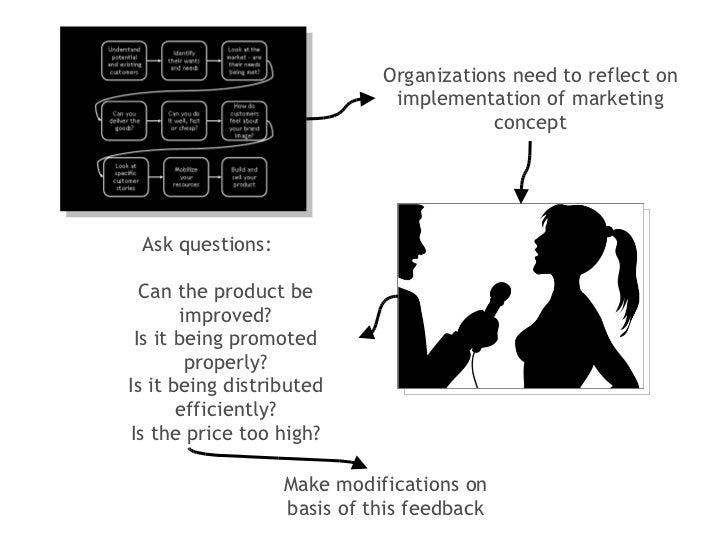 <ul><li>Organizations need to reflect on implementation of marketing concept </li></ul><ul><ul><li>Ask questions: </li></u...