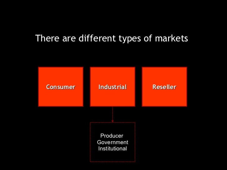 There are different types of markets Consumer Reseller Industrial Producer  Government Institutional