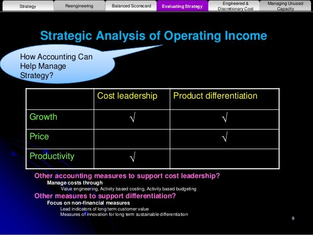 an analysis of the decision of dell to focus on cost leadership 1 (tco 4) three commonly used methods of evaluating marketing programs are (points : 5) sales analysis, marginal analysis, and cost analysis sales analysis, profitability analysis, and marketing audits marketing roi, metrics, and dashboards sales audits, cost audits, and marketing audits internal audits, external audits, and marketing control boards.