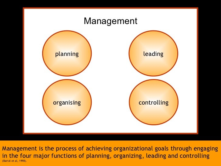 the four basic functions of management essay Planning is looking ahead according to henri fayol, drawing up a good plan of action is the hardest of the five functions of managementthis requires an active participation of the entire organization with respect to time and implementation, planning must be linked to and coordinated on different levels.
