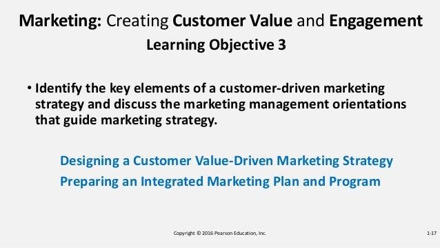 key elements of a customer driven marketing strategy