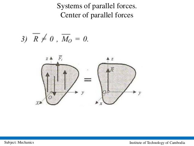 Mechanics Statics (system of force)