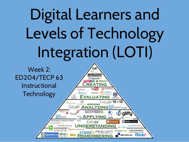 Digital Learners and Levels of Technology Integration (LOTI) Week 2: ED204/TECP 63 Instructional Technology