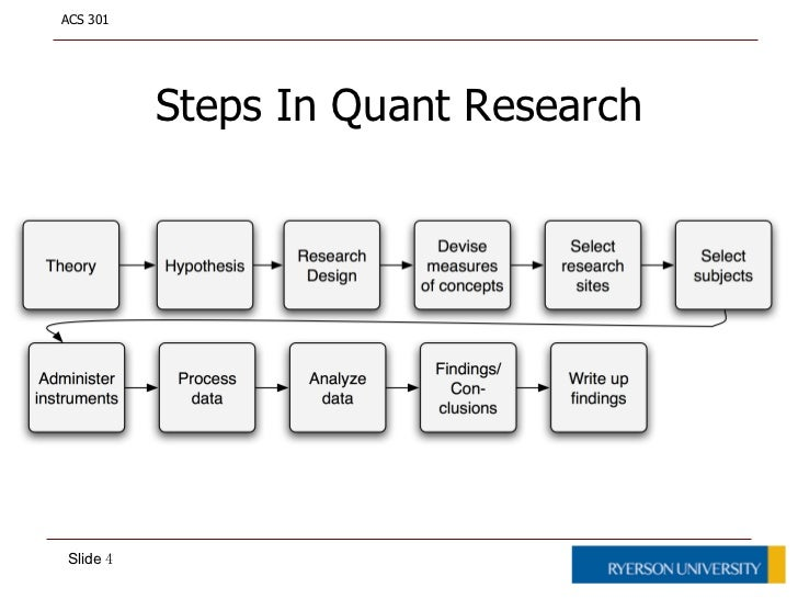 how to tell if research is qualitative or quantitative
