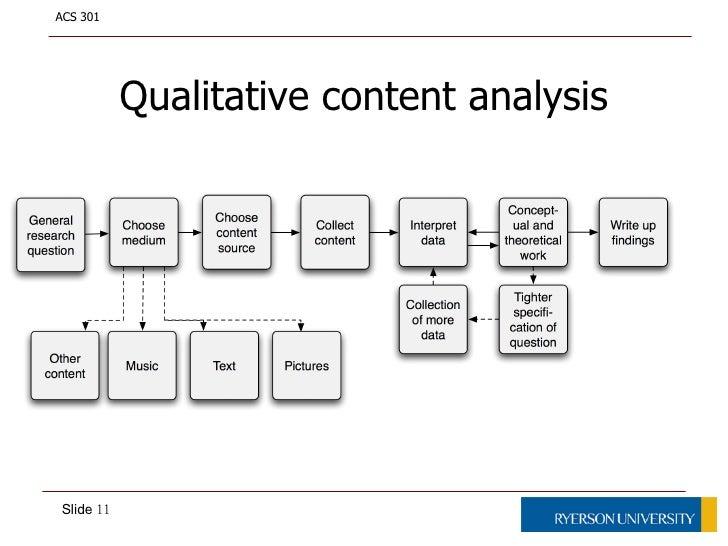 Bridging Quantitative and Qualitative