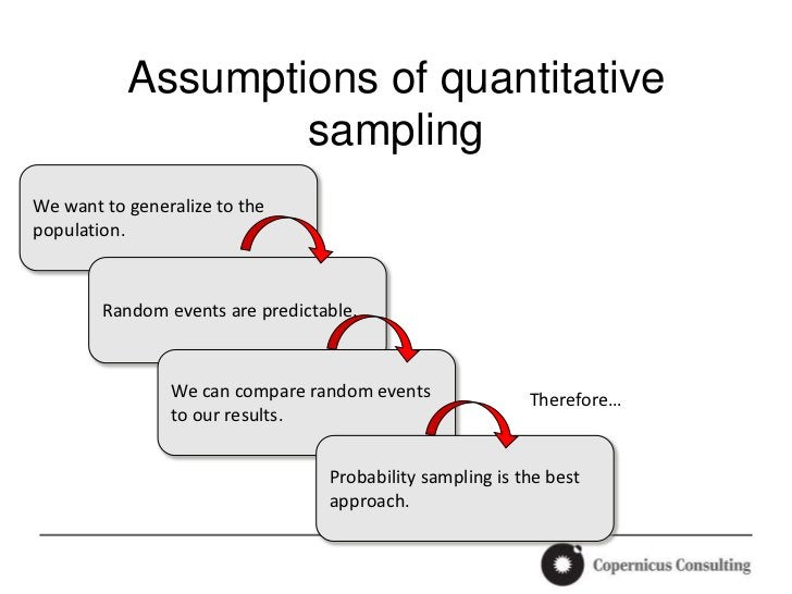 Assumptions of quantitative                   samplingWe want to generalize to thepopulation.        Random events are pre...