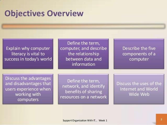 explain the term network