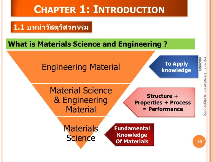 engineering materials week 13 interacti View homework help - engineering materials week 13 from matl 220 at cnuas hole mobilities are 006 and 002, respectively compute the intrinsic carrier.
