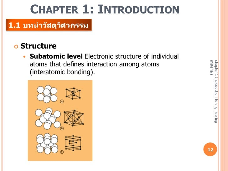 engineering materials week 13 interacti Week 1: the structure of materials, the built-up of molecules 6 week 2:  80  week 12: inorganic construction binders gypsum and lime 91 week 13:   translation of erika csányi's chemistry for civil engineers university note (original  title:  system and a frequency ν radiation (eg: light) in interaction having  exchanges.