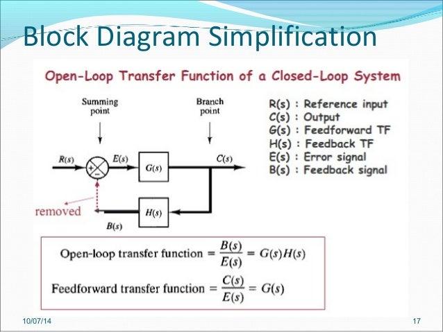 week 10 part 1 pe 6282 block diagrams rh slideshare net block diagram sap 1 block diagram of sha-1 algorithm