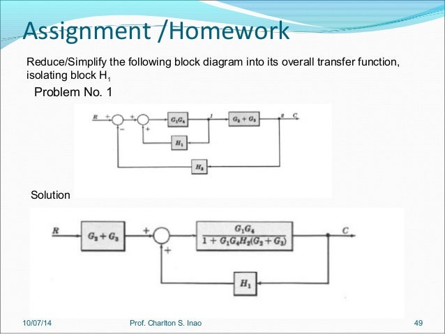 Block Diagram Reduction Examples And Solutions Trusted Wiring