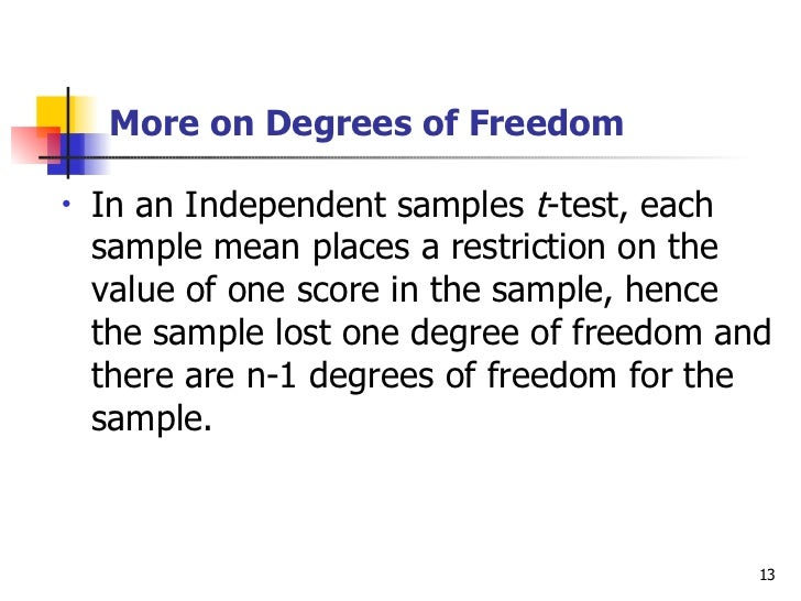 independent sample t test 2 the independent variable is dichotomous and its levels using an alpha level of 05, a dependent-samples t test was conducted to evaluate whether.