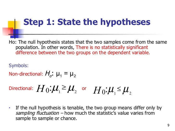 how to write a research hypothesis in statistics