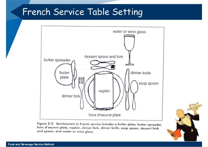 Superb English Service Table Setting Part - 11: Rechaud Food And Beverage Service Method; 61. French Service Table Setting  ...