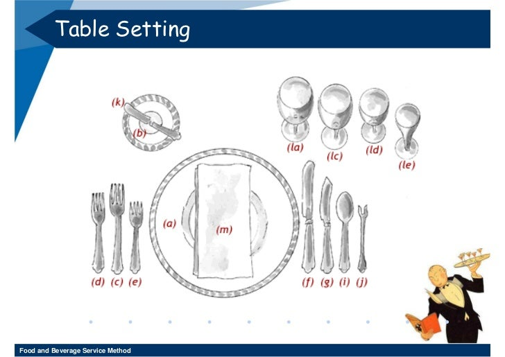 Awesome English Service Table Setting Part - 9: Table Setting Food And Beverage Service Method ...