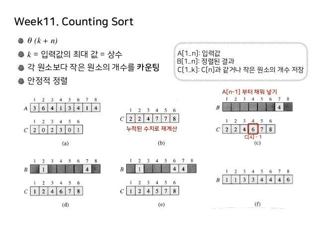 Week11. Counting Sort θ (k + n) k = 입력값의 최대 값 = 상수 각 원소보다 작은 원소의 개수를 카운팅 안정적 정렬 A[1..n]: 입력값 B[1..n]: 정렬된 결과 C[1..k]: C[n]...