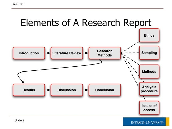 elements of research §46116 informed consent checklist - basic and additional elements a statement that the study involves research an explanation of the purposes of the research.