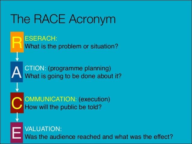 Public Relations Practice 2014  Week 1