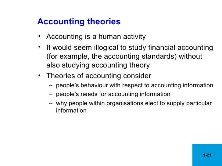 Accounting theory hendriksen