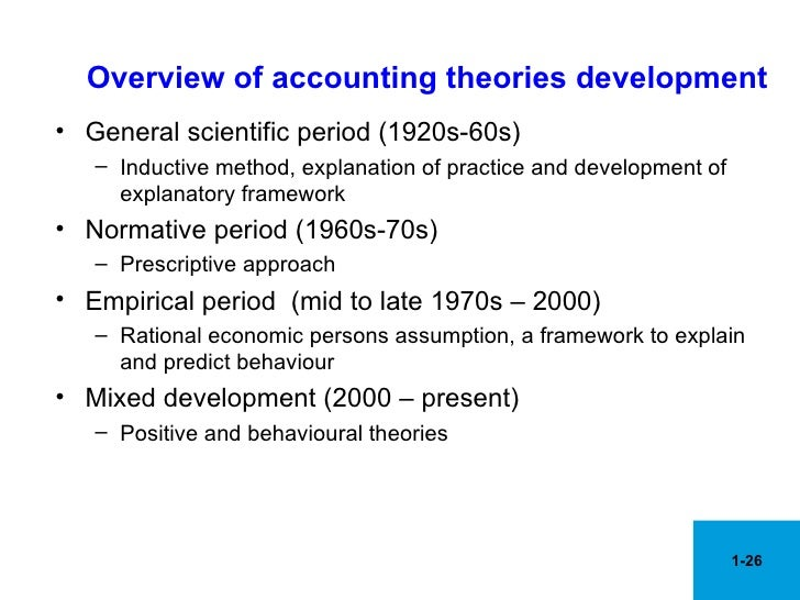 normative accounting theory vs positive accounting theory Normative and positive accounting theories are invaluable to today's accounting systems let's take a glance at what these theories.