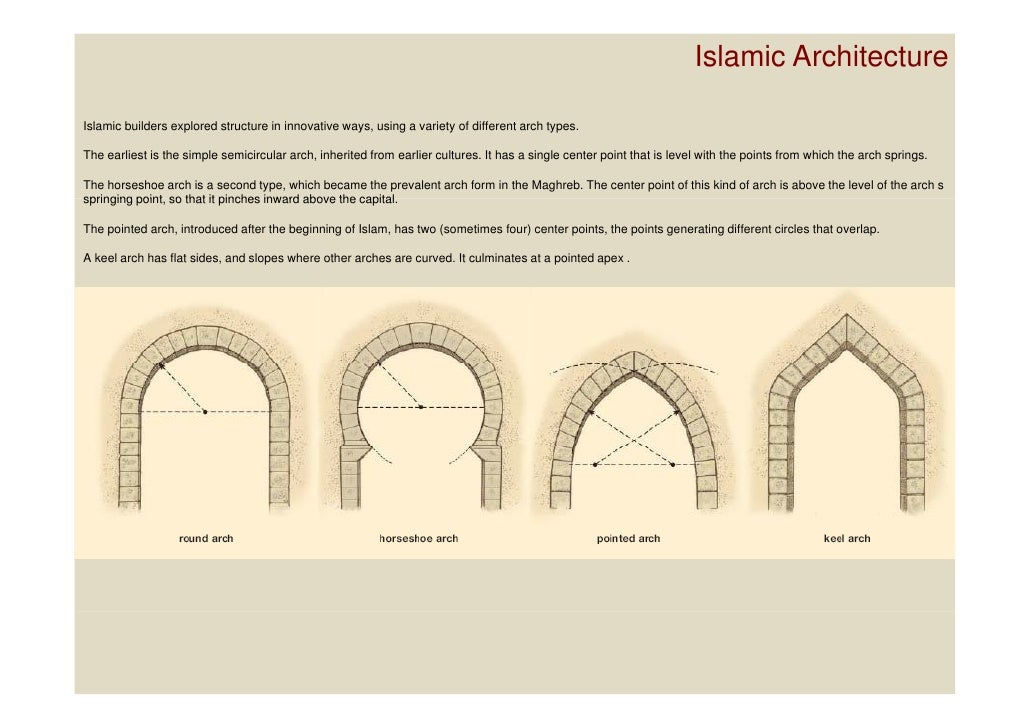 Introduction to arch week 13 for Type architecture