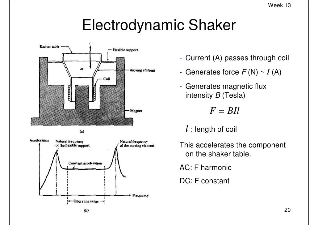 ELECTRODYNAMIC TRANSDUCER EPUB