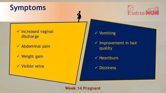 ... Heartburn  Dizziness Week 14 Pregnant; 4.