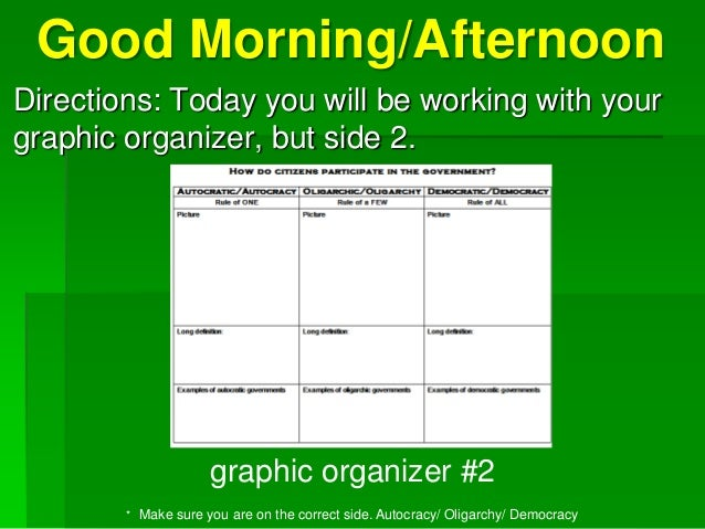 Good Morning/Afternoon Directions: Today you will be working with your graphic organizer, but side 2.  graphic organizer #...