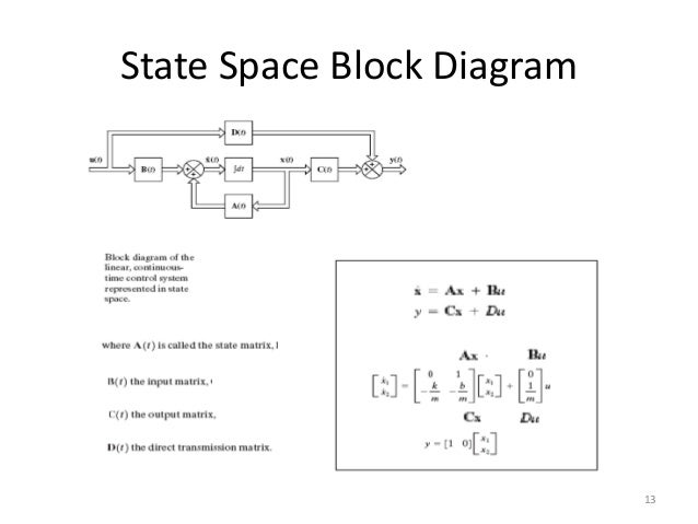 week 15 state space rep may 25 2016 final rh slideshare net simulink block diagram state space block diagram to state space model